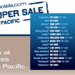 One Million Hotel Rooms on Sale in New Zealand and the Pacific Region