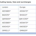 British Airways Business Class Sale