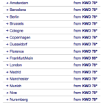 Travel to Europe for 79 KWD with Lufthansa