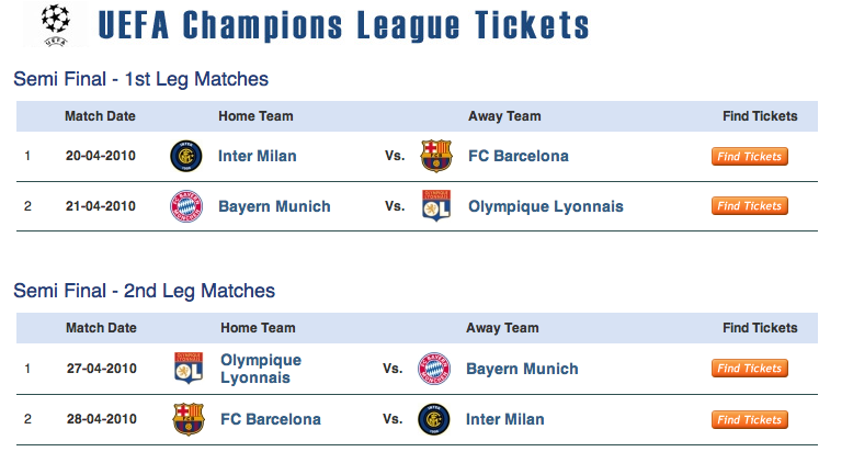 champions league semi